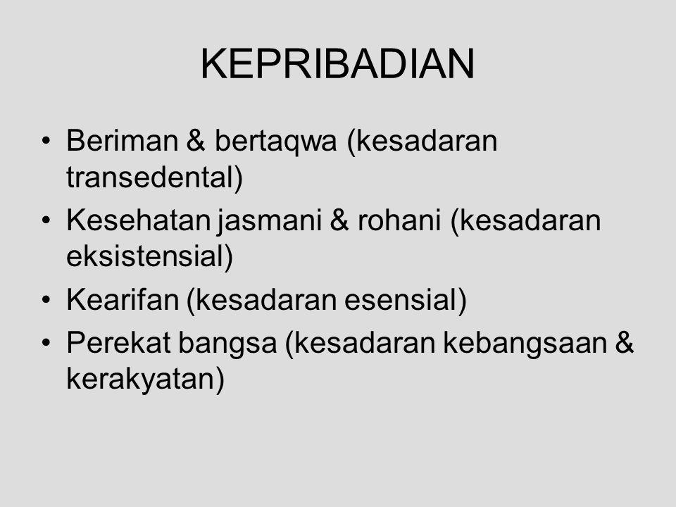 4 ASPEK UTAMA PROFIL LUARAN UNHAS KEPRIBADIAN ADAPTABILITAS KECENDEKIAAN KEAHLIAN & KETRAMPILAN
