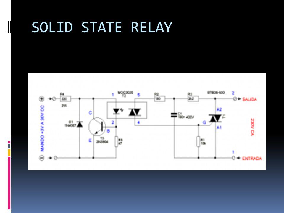 PENGERTIAN Solid state relay adalah sebuah saklar elektronik yang tidak memiliki bagian yang bergerak.