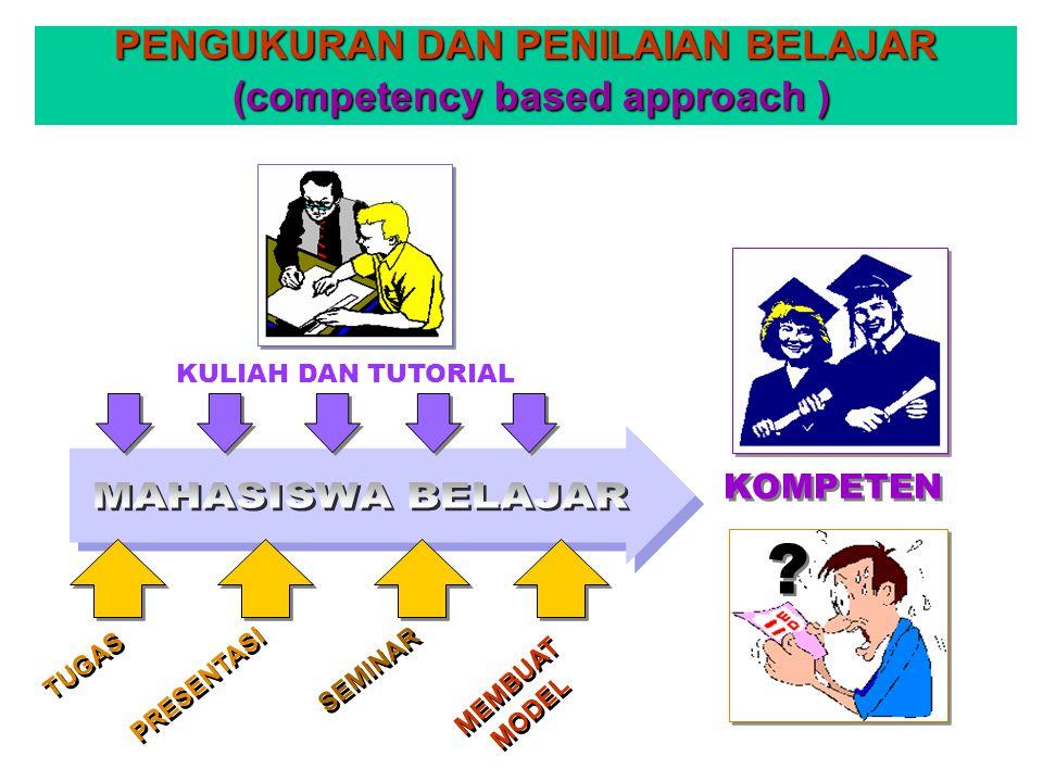 TUGAS PRESENTASI SEMINAR MEMBUAT MODEL MEMBUAT MODEL KULIAH DAN TUTORIAL KOMPETEN ? ? PENGUKURAN DAN PENILAIAN BELAJAR (competency based approach )