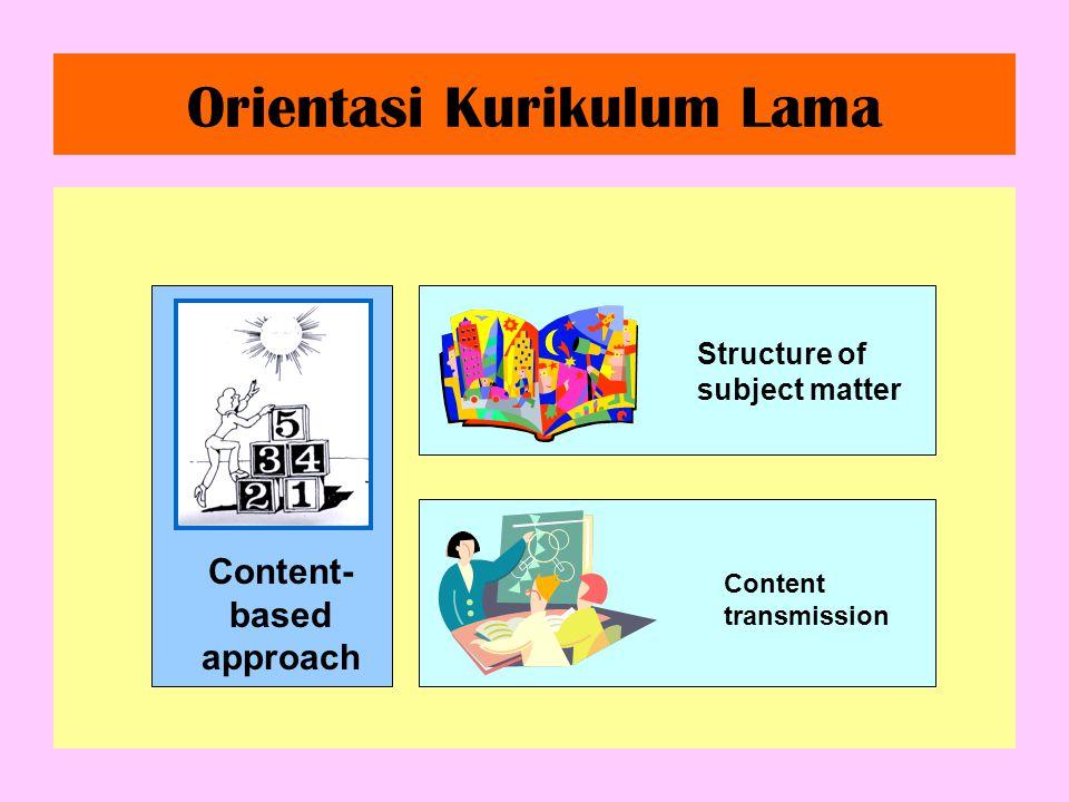 Orientasi Kurikulum Baru (KBK) Competency -based approach Integration Students/ professional needs Contextual Active learning
