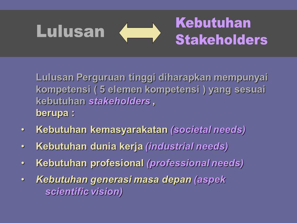 Lulusan Perguruan tinggi diharapkan mempunyai kompetensi ( 5 elemen kompetensi ) yang sesuai kebutuhan stakeholders, berupa : Kebutuhan kemasyarakatan