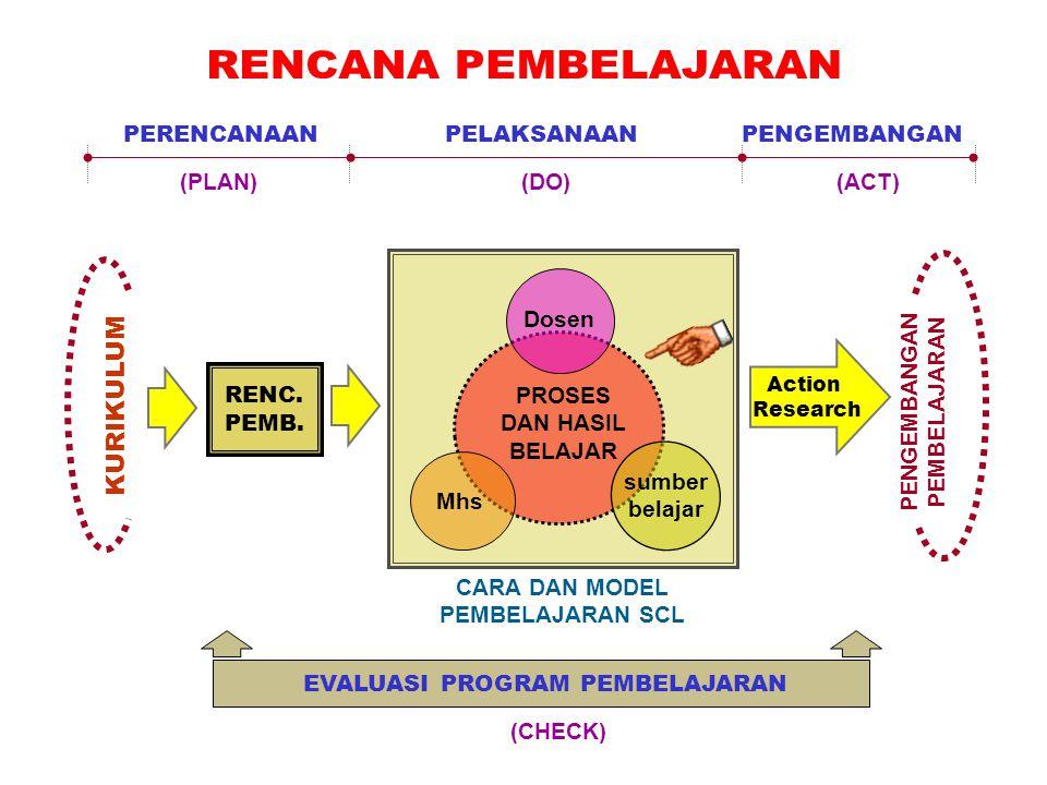 KOMPETENSI KULIAH SEMINAR / DISKUSI / PRESENTASI PRAKTIKUM / STUDI LAPANGAN CAL BELAJAR MANDIRI 1.