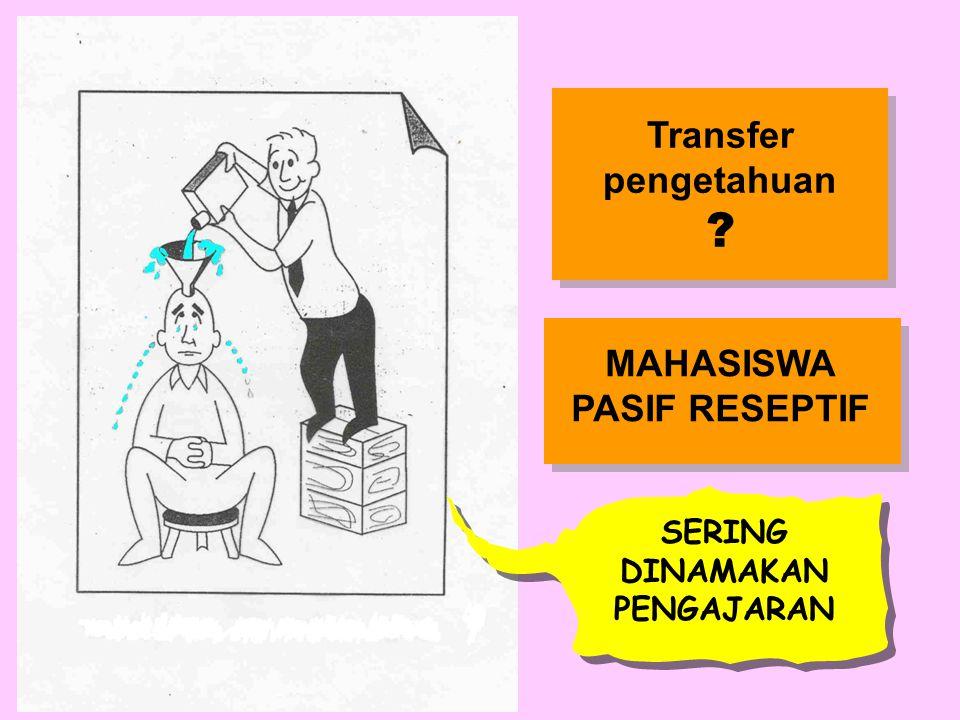 MAHASISWA PASIF RESEPTIF Transfer pengetahuan ? SERING DINAMAKAN PENGAJARAN