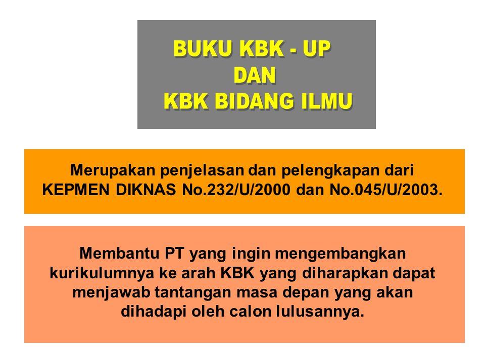 4 Merupakan penjelasan dan pelengkapan dari KEPMEN DIKNAS No.232/U/2000 dan No.045/U/2003. Membantu PT yang ingin mengembangkan kurikulumnya ke arah K