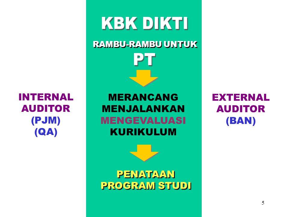 5 RAMBU-RAMBU UNTUK MERANCANG MENJALANKAN MENGEVALUASI KURIKULUM PENATAAN PROGRAM STUDI EXTERNAL AUDITOR (BAN) INTERNAL AUDITOR (PJM) (QA)