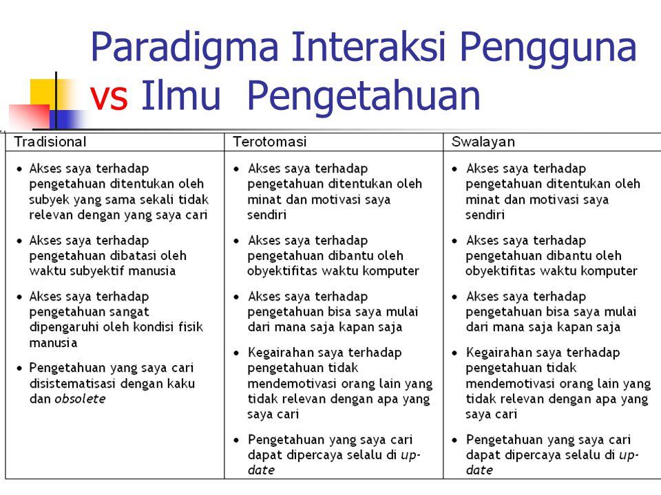 Paradigma Interaksi Pengguna vs Ilmu Pengetahuan