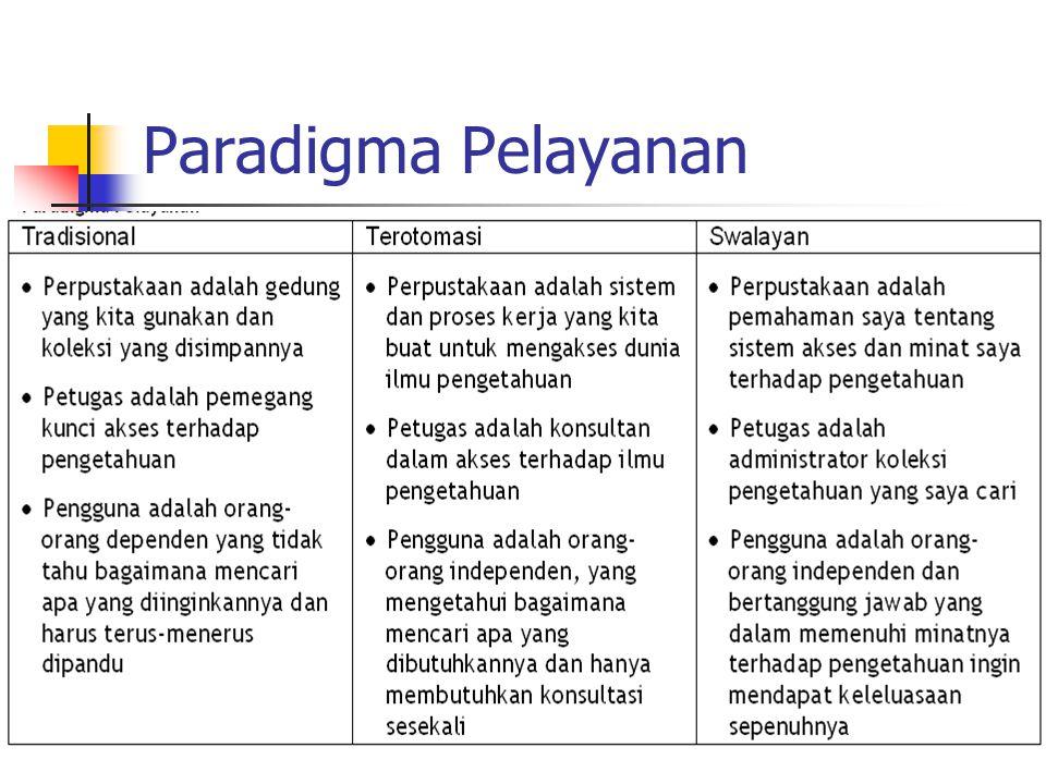 Paradigma Pelayanan