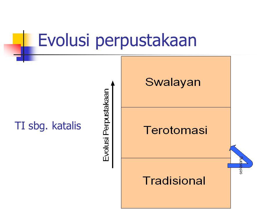 Evolusi perpustakaan TI sbg. katalis