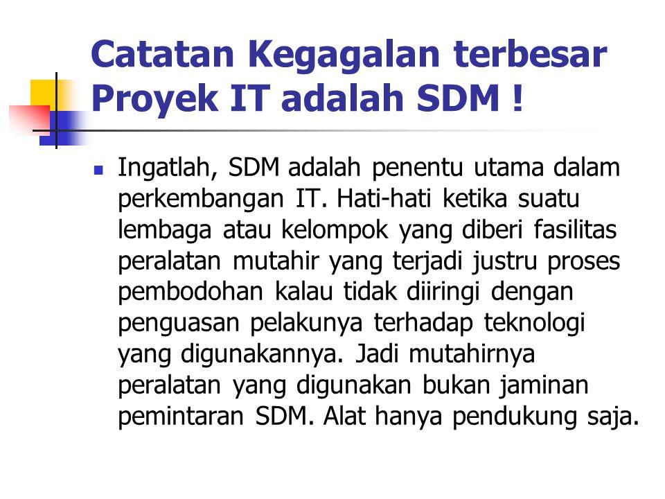 Catatan Kegagalan terbesar Proyek IT adalah SDM .
