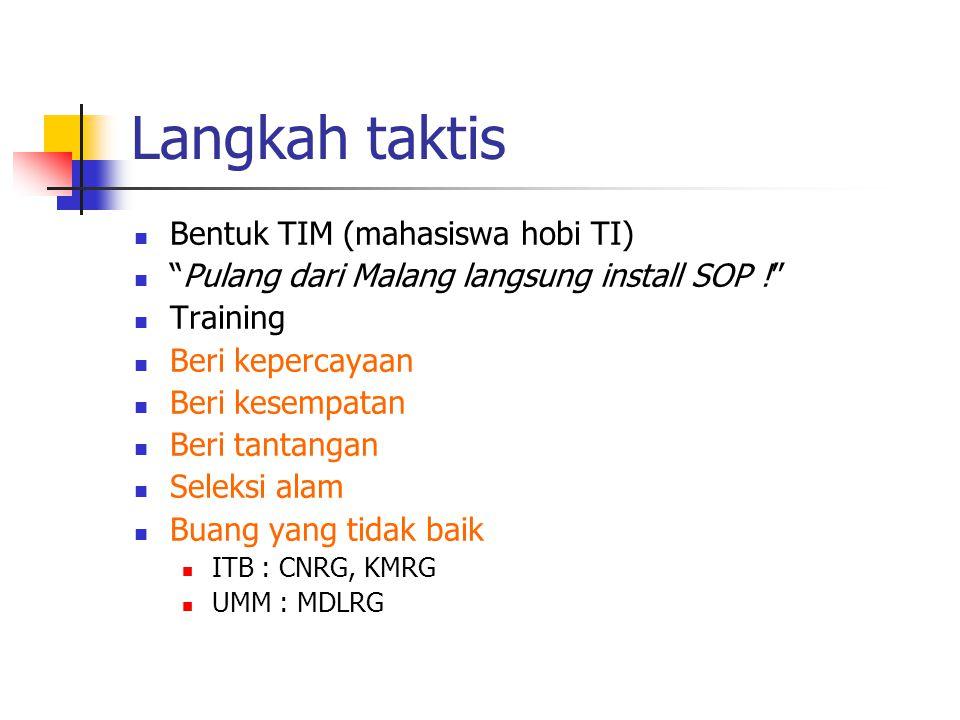 Langkah taktis Bentuk TIM (mahasiswa hobi TI) Pulang dari Malang langsung install SOP ! Training Beri kepercayaan Beri kesempatan Beri tantangan Seleksi alam Buang yang tidak baik ITB : CNRG, KMRG UMM : MDLRG