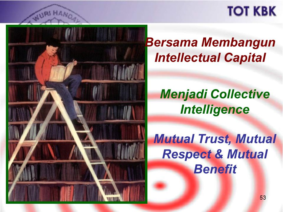 53 Menjadi Collective Intelligence Mutual Trust, Mutual Respect & Mutual Benefit Bersama Membangun Intellectual Capital