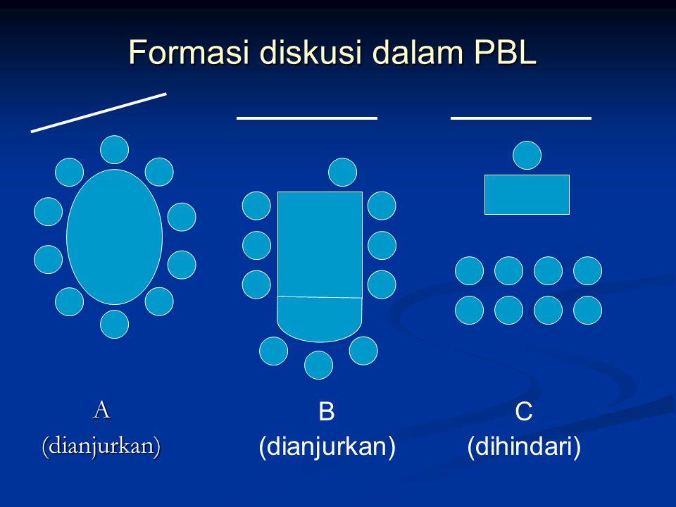 Formasi diskusi dalam PBL A(dianjurkan) B (dianjurkan) C (dihindari)