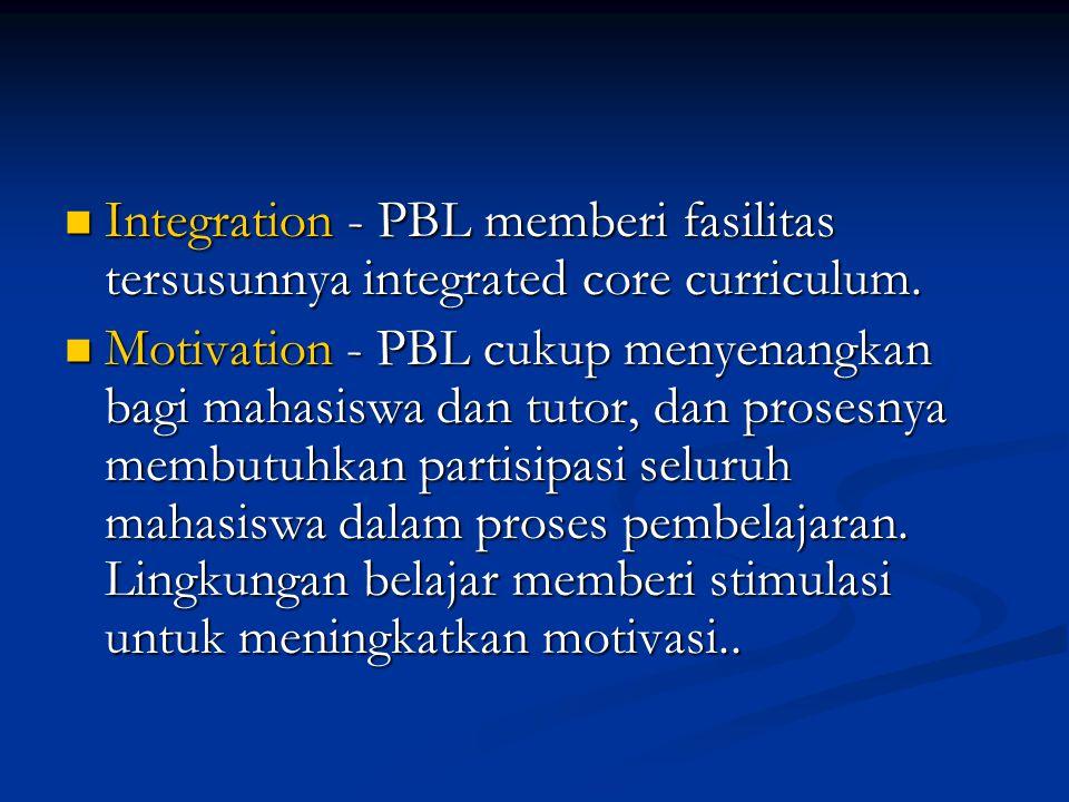 Integration - PBL memberi fasilitas tersusunnya integrated core curriculum. Integration - PBL memberi fasilitas tersusunnya integrated core curriculum