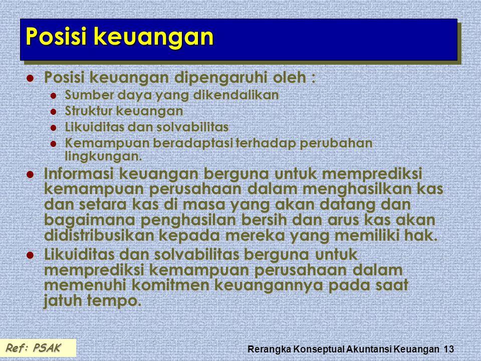 Rerangka Konseptual Akuntansi Keuangan 13 Posisi keuangan Posisi keuangan dipengaruhi oleh : Posisi keuangan dipengaruhi oleh : Sumber daya yang diken