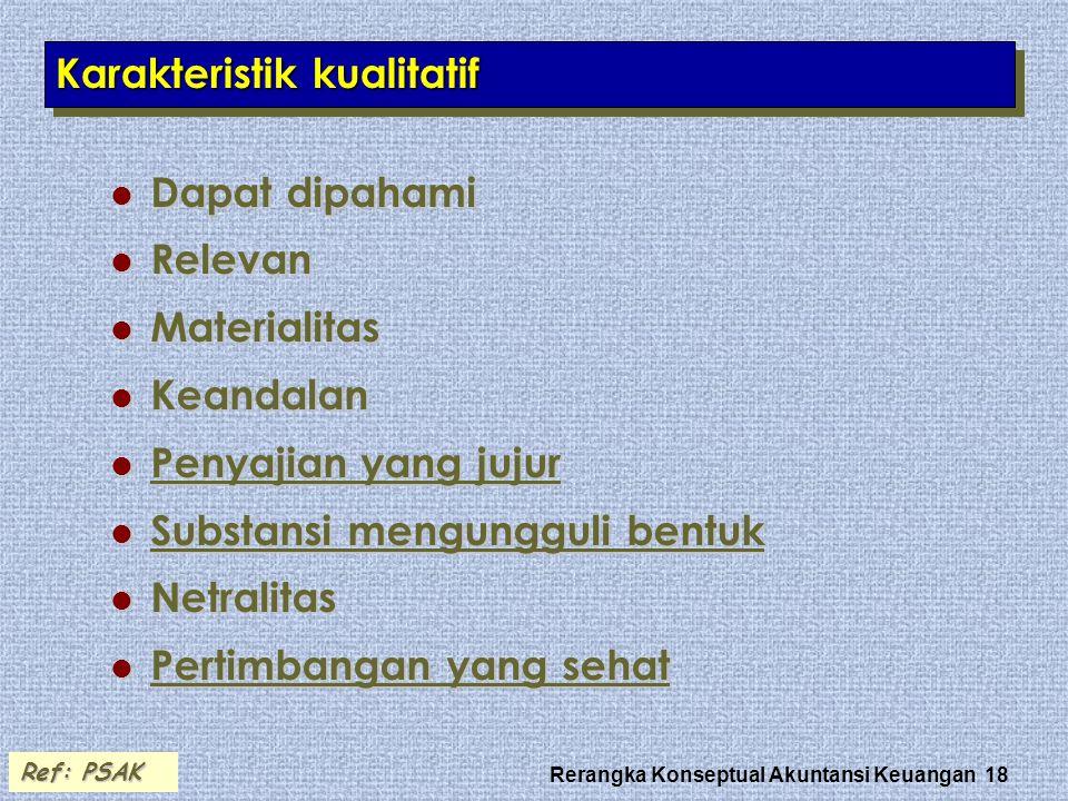 Rerangka Konseptual Akuntansi Keuangan 18 Karakteristik kualitatif Dapat dipahami Dapat dipahami Relevan Relevan Materialitas Materialitas Keandalan K