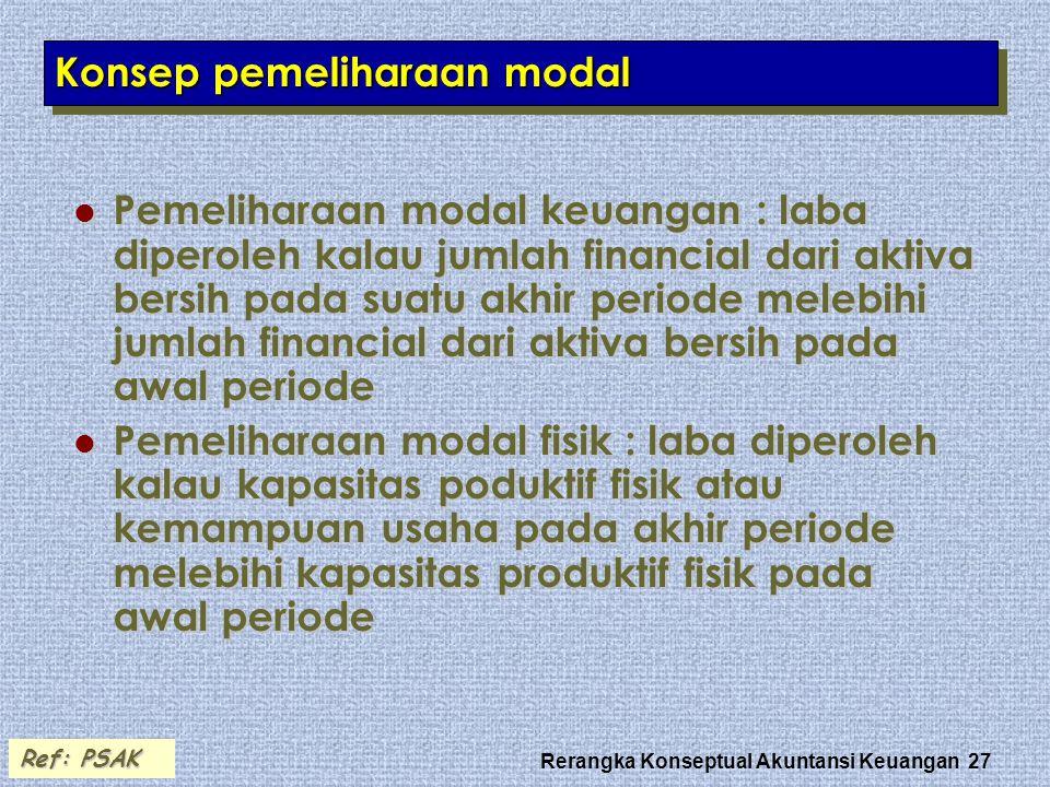 Rerangka Konseptual Akuntansi Keuangan 27 Konsep pemeliharaan modal Pemeliharaan modal keuangan : laba diperoleh kalau jumlah financial dari aktiva be