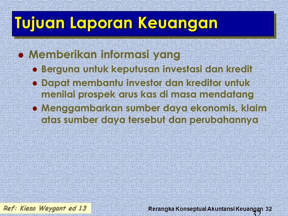 Rerangka Konseptual Akuntansi Keuangan 32 32 Tujuan Laporan Keuangan Memberikan informasi yang Memberikan informasi yang Berguna untuk keputusan inves