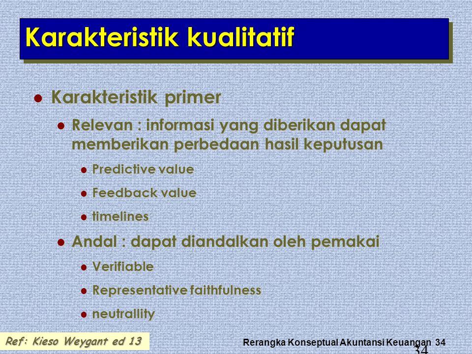 Rerangka Konseptual Akuntansi Keuangan 34 34 Karakteristik kualitatif Karakteristik primer Karakteristik primer Relevan : informasi yang diberikan dap