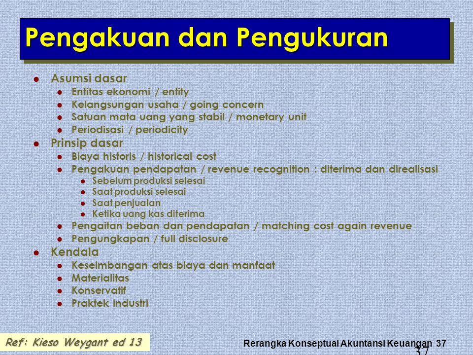 Rerangka Konseptual Akuntansi Keuangan 37 37 Pengakuan dan Pengukuran Asumsi dasar Asumsi dasar Entitas ekonomi / entity Entitas ekonomi / entity Kela