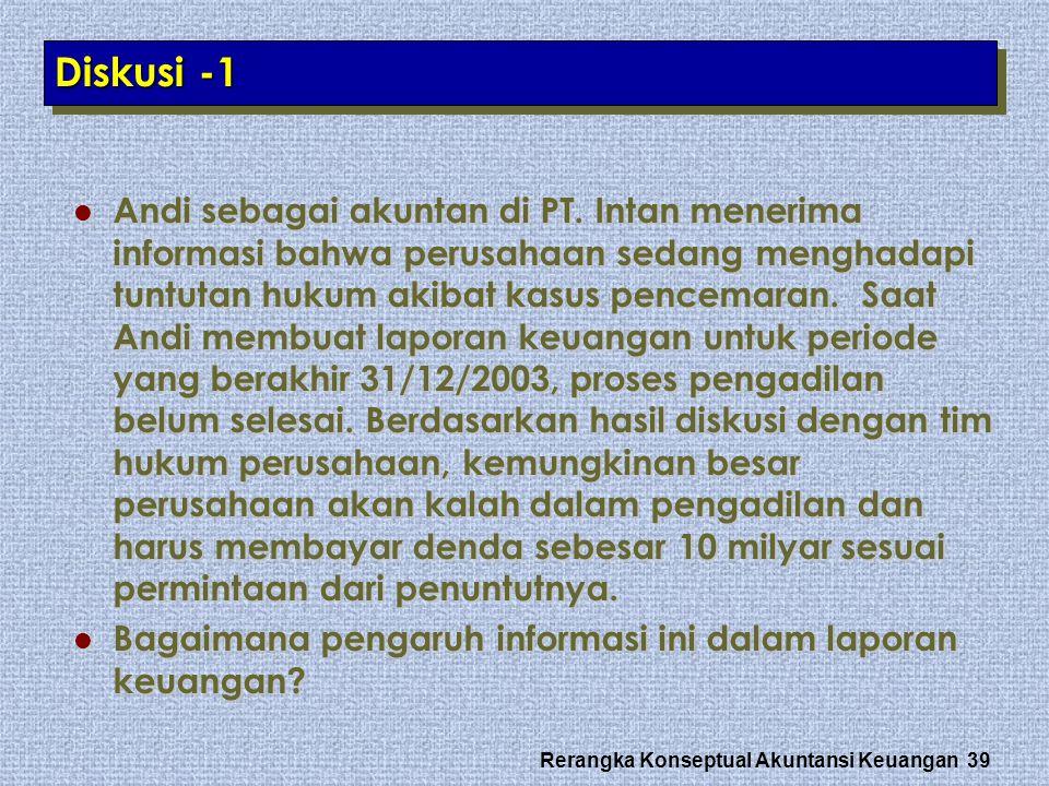Rerangka Konseptual Akuntansi Keuangan 39 Diskusi -1 Andi sebagai akuntan di PT. Intan menerima informasi bahwa perusahaan sedang menghadapi tuntutan