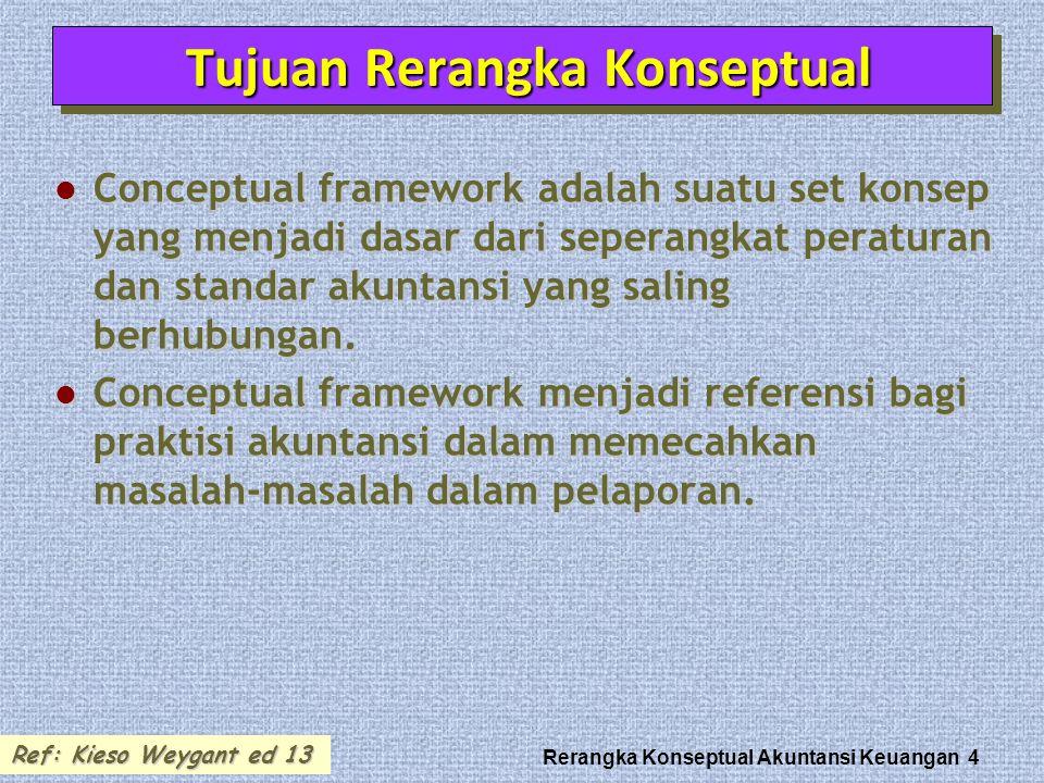 Rerangka Konseptual Akuntansi Keuangan 4 Conceptual framework adalah suatu set konsep yang menjadi dasar dari seperangkat peraturan dan standar akunta