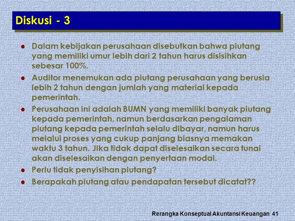 Rerangka Konseptual Akuntansi Keuangan 41 Diskusi - 3 Dalam kebijakan perusahaan disebutkan bahwa piutang yang memiliki umur lebih dari 2 tahun harus