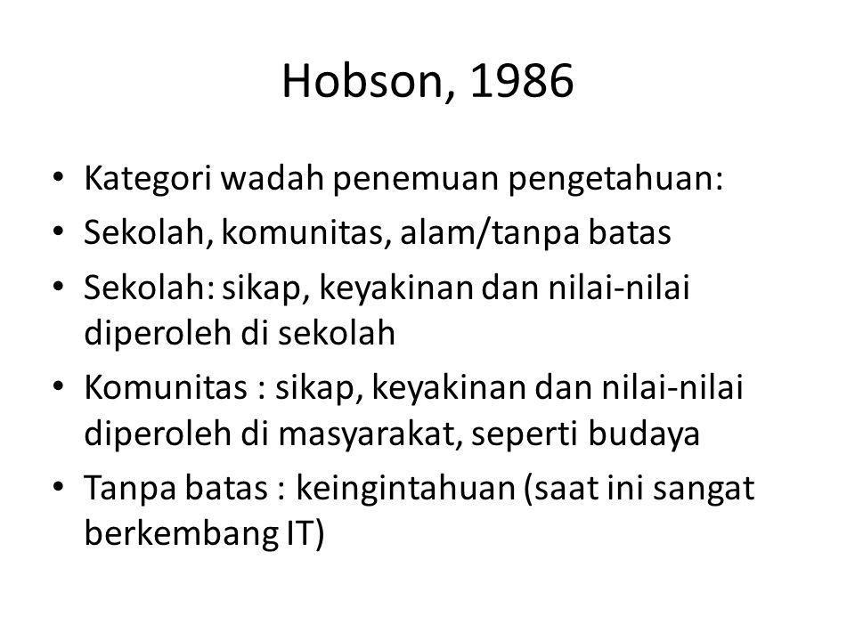 Hobson, 1986 Kategori wadah penemuan pengetahuan: Sekolah, komunitas, alam/tanpa batas Sekolah: sikap, keyakinan dan nilai-nilai diperoleh di sekolah