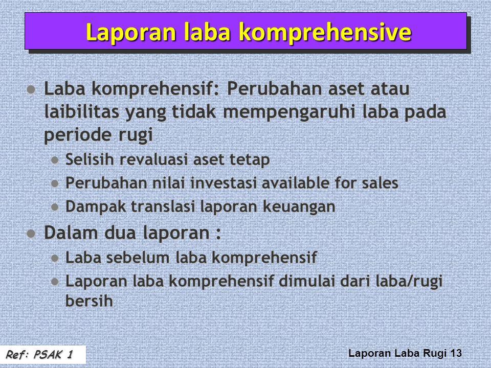 Laporan Laba Rugi 13 Laba komprehensif: Perubahan aset atau laibilitas yang tidak mempengaruhi laba pada periode rugi Laba komprehensif: Perubahan ase