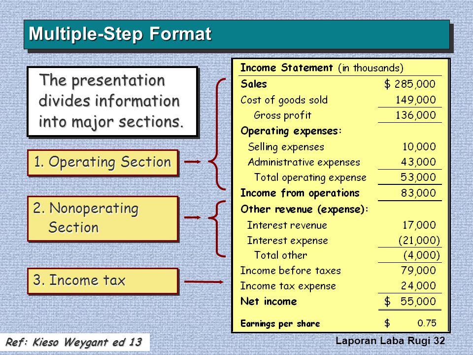 Laporan Laba Rugi 32 Multiple-Step Format The presentation divides information into major sections. 1. Operating Section 2. Nonoperating Section 3. In