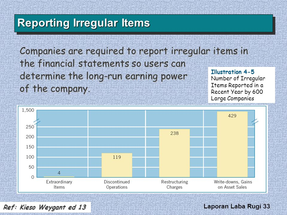 Laporan Laba Rugi 33 Companies are required to report irregular items in the financial statements so users can determine the long-run earning power of
