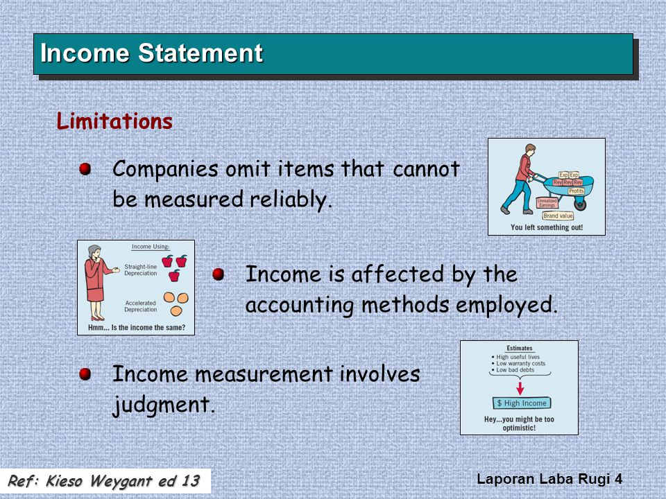 Laporan Laba Rugi 4 Companies omit items that cannot be measured reliably. Income Statement Limitations Income measurement involves judgment. Income i