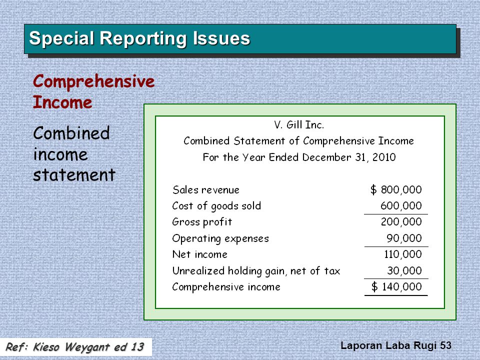 Laporan Laba Rugi 53 Special Reporting Issues Comprehensive Income Combined income statement Ref: Kieso Weygant ed 13