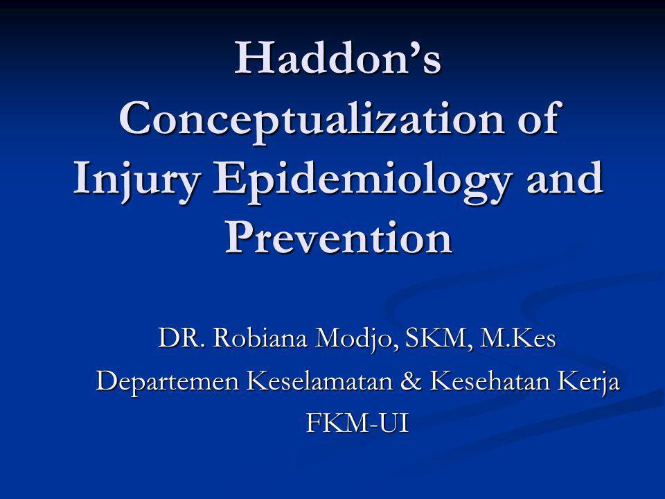 Haddon's Model in a Theoretical Context Ruang lingkup sosial-ekologi yang diciptakan oleh Urie BronfenBrenner dalam konteks pemahaman perkembangan manusia, sesuai dengan cara pandang kesmas seperti yang diadopsi oleh Gordon, Gibson, dan Haddon dan yang lainnya dalam konteks injury.