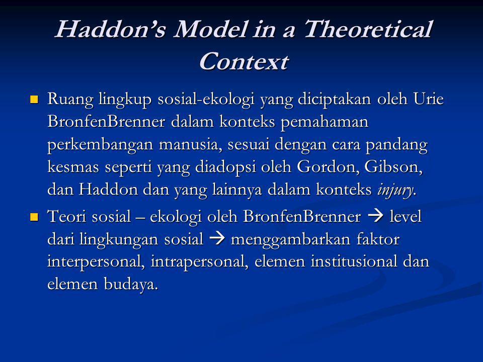 Haddon's Model in a Theoretical Context Ruang lingkup sosial-ekologi yang diciptakan oleh Urie BronfenBrenner dalam konteks pemahaman perkembangan man