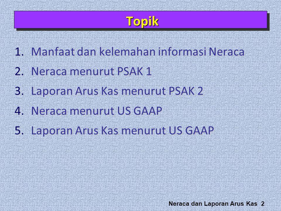 Neraca dan Laporan Arus Kas 2 1.Manfaat dan kelemahan informasi Neraca 2.Neraca menurut PSAK 1 3.Laporan Arus Kas menurut PSAK 2 4.Neraca menurut US GAAP 5.Laporan Arus Kas menurut US GAAP TopikTopik