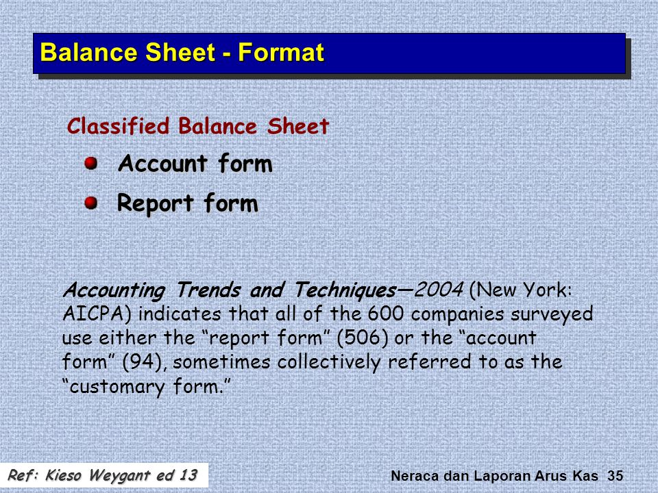 Neraca dan Laporan Arus Kas 35 Classified Balance Sheet Account form Report form Balance Sheet - Format Accounting Trends and Techniques—2004 (New Yor