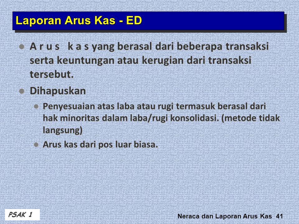 Neraca dan Laporan Arus Kas 41 Laporan Arus Kas - ED A r u s k a s yang berasal dari beberapa transaksi serta keuntungan atau kerugian dari transaksi tersebut.