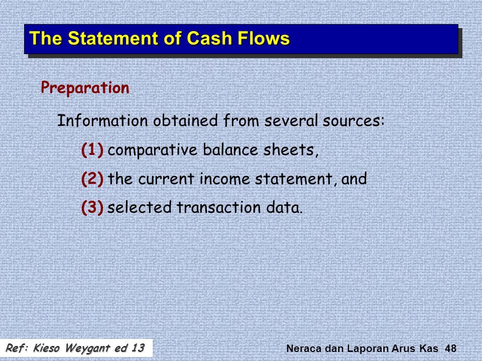 Neraca dan Laporan Arus Kas 48 Information obtained from several sources: (1) comparative balance sheets, (2) the current income statement, and (3) se