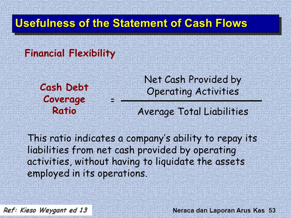 Neraca dan Laporan Arus Kas 53 Usefulness of the Statement of Cash Flows This ratio indicates a company's ability to repay its liabilities from net ca