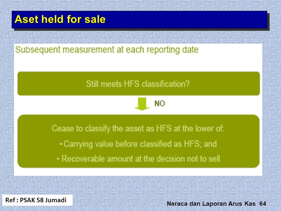 Neraca dan Laporan Arus Kas 64 Aset held for sale Ref : PSAK 58 Jumadi