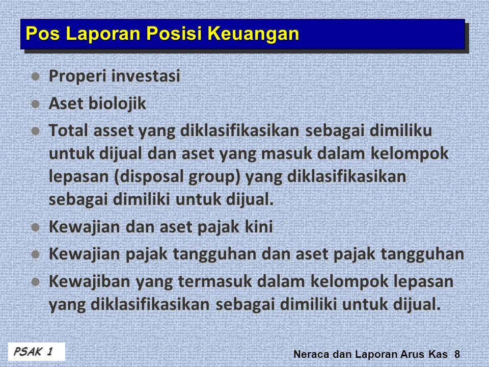 Neraca dan Laporan Arus Kas 8 Pos Laporan Posisi Keuangan Properi investasi Properi investasi Aset biolojik Aset biolojik Total asset yang diklasifikasikan sebagai dimiliku untuk dijual dan aset yang masuk dalam kelompok lepasan (disposal group) yang diklasifikasikan sebagai dimiliki untuk dijual.