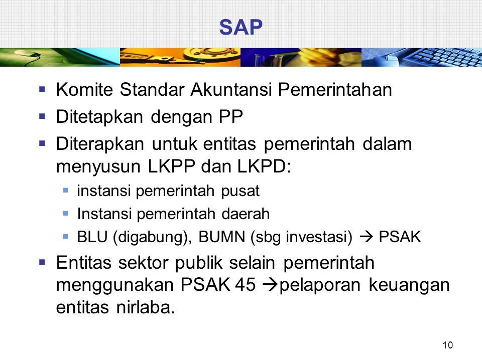 SAP  Komite Standar Akuntansi Pemerintahan  Ditetapkan dengan PP  Diterapkan untuk entitas pemerintah dalam menyusun LKPP dan LKPD:  instansi peme