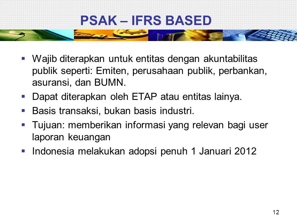 PSAK – IFRS BASED  Wajib diterapkan untuk entitas dengan akuntabilitas publik seperti: Emiten, perusahaan publik, perbankan, asuransi, dan BUMN.  Da
