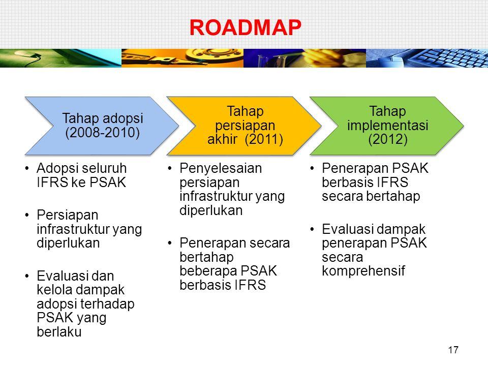 ROADMAP Tahap adopsi (2008-2010) Adopsi seluruh IFRS ke PSAK Persiapan infrastruktur yang diperlukan Evaluasi dan kelola dampak adopsi terhadap PSAK y