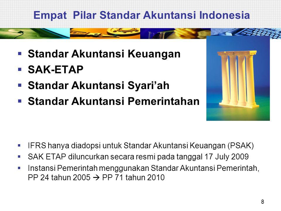 Empat Pilar Standar Akuntansi Indonesia  Standar Akuntansi Keuangan  SAK-ETAP  Standar Akuntansi Syari'ah  Standar Akuntansi Pemerintahan  IFRS hanya diadopsi untuk Standar Akuntansi Keuangan (PSAK)  SAK ETAP diluncurkan secara resmi pada tanggal 17 July 2009  Instansi Pemerintah menggunakan Standar Akuntansi Pemerintah, PP 24 tahun 2005  PP 71 tahun 2010 8