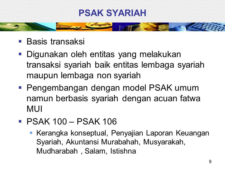 PSAK SYARIAH  Basis transaksi  Digunakan oleh entitas yang melakukan transaksi syariah baik entitas lembaga syariah maupun lembaga non syariah  Pen