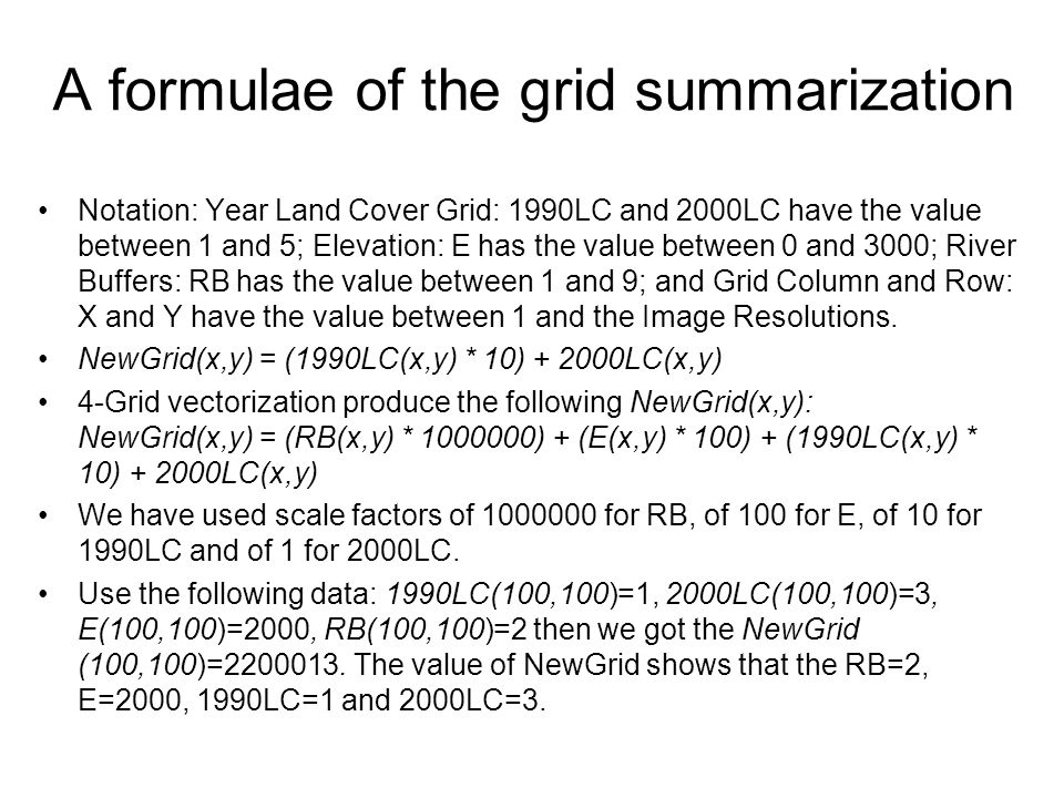 A formulae of the grid summarization Notation: Year Land Cover Grid: 1990LC and 2000LC have the value between 1 and 5; Elevation: E has the value between 0 and 3000; River Buffers: RB has the value between 1 and 9; and Grid Column and Row: X and Y have the value between 1 and the Image Resolutions.
