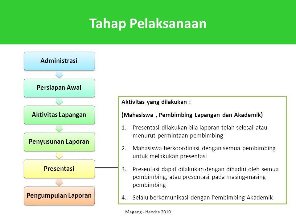 Tahap Pelaksanaan Magang - Hendra 2010 Aktivitas yang dilakukan : (Mahasiswa, Pembimbing Lapangan dan Akademik) 1.Presentasi dilakukan bila laporan te
