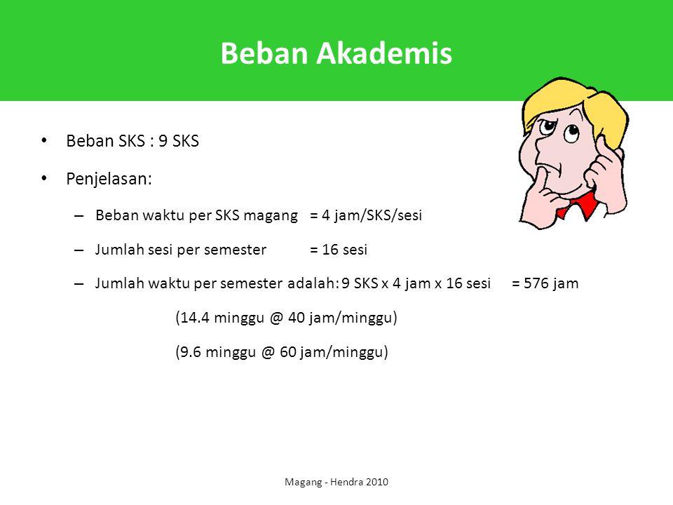 Beban Akademis Beban SKS : 9 SKS Penjelasan: – Beban waktu per SKS magang = 4 jam/SKS/sesi – Jumlah sesi per semester = 16 sesi – Jumlah waktu per sem