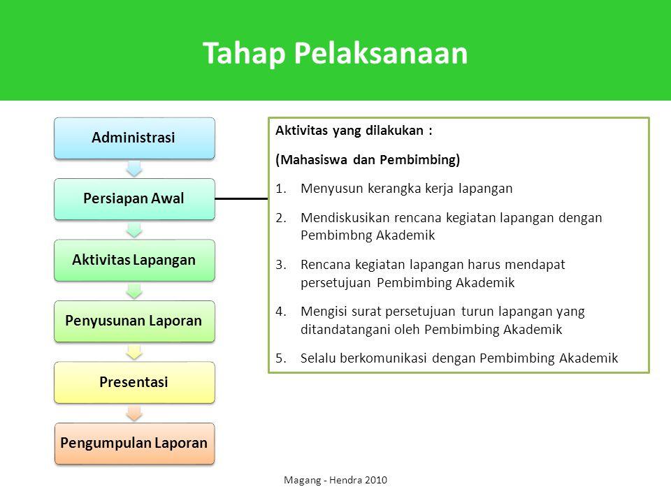 Tahap Pelaksanaan Magang - Hendra 2010 Aktivitas yang dilakukan : (Mahasiswa dan Pembimbing) 1.Menyusun kerangka kerja lapangan 2.Mendiskusikan rencan